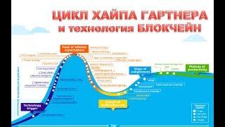 Цикл Хайпа Гартнера и технология Блокчейн / Юрий Гава