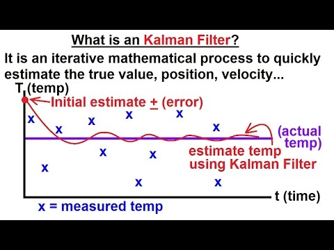 Special Topics - The Kalman Filter (1 of 55) What is a Kalman Filter ...