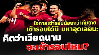 ึคอมเมนต์แฟนบอลไทย-คิดว่าเวียดนามจะได้เข้ารอบไหม? ในศึกฟุตบอลเอเชีย U23 ส่องคอมเมนต์ชาวโลก