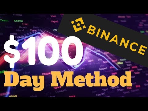 mp4 Trading On Binance, download Trading On Binance video klip Trading On Binance