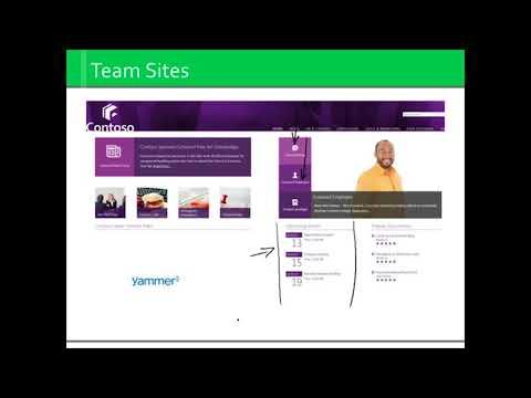 Microsoft Office 365 SharePoint - Complete Video Training | Adams ...