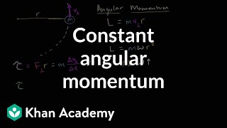 Constant Angular Momentum When No Net Torque