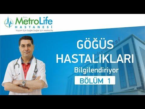 Özel Metrolife Hastanesi (Tamamlayıcı Tıp Üzerine)Uzm.Dr.Mustafa Çalık Bölüm 1