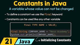 Constants in Java