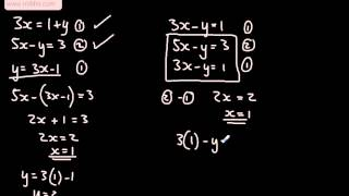 Simultaneous Equations (Substitution)