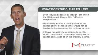 Covisum Practical Uses for Tax Clarity Covisum onDemand (Improved Sound)