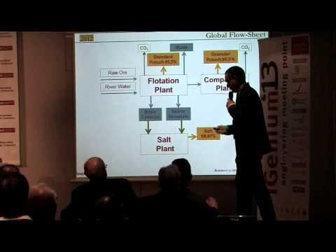 Reingeniería de procesos mineros para la eliminación de su impacto ambiental