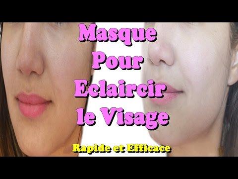 Kosmetitch les masques de la personne