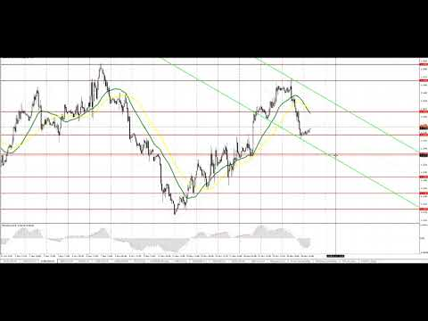 InstaForex Analytics: Падение евро может продолжиться. EUR/USD и GBP/USD: видео-прогноз на 21 ноября