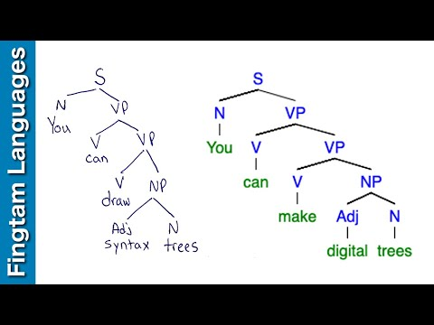 How to make a syntax tree (Hand drawn and digital)