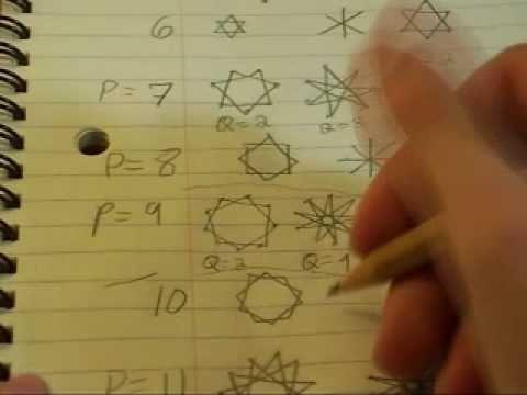 Doodling in math Stars video  Khan Academy