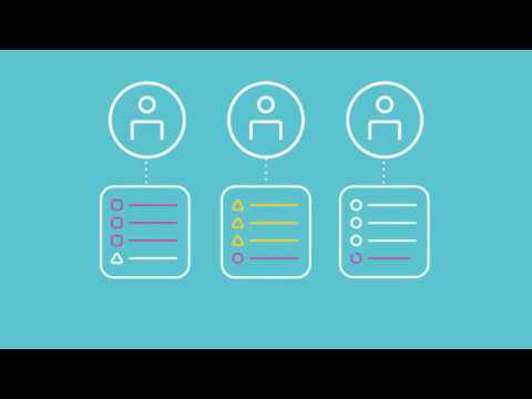 CA Agile Central Demo: Big Room Planning - YouTube