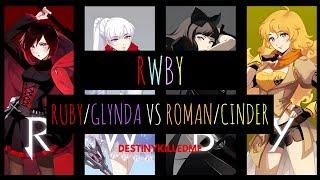 glynda goodwitch - मुफ्त ऑनलाइन वीडियो