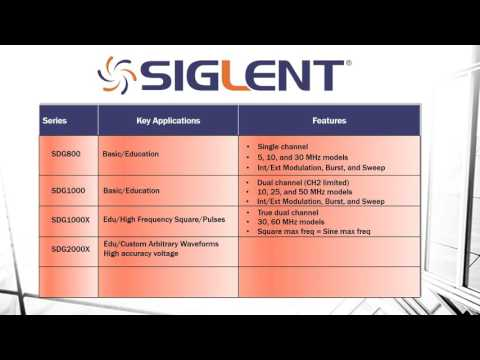 SIGLENT SDG function generator selector guide