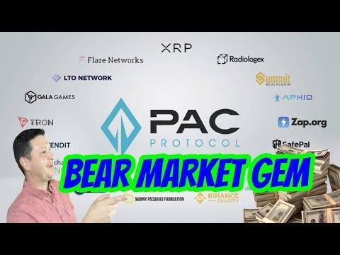 Bitcoin piața de fabricare a pieței