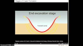 11 Crater Formation