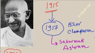 Mahatma Gandhi main achievements in Hindi Remember events points easily by sashisonu