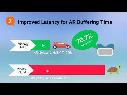 Very low latency Raspberry Pi streaming test  - смотреть