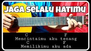 Kunci Gitar (JAGA SELALU HATIMU-SEVENTEEN) Pemula