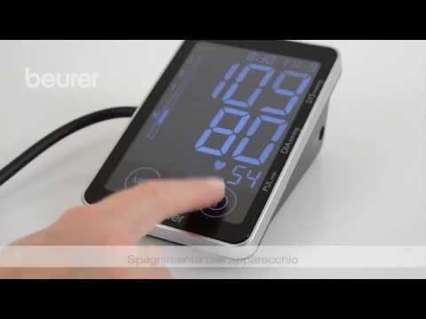 Tasso ipertensione di acqua