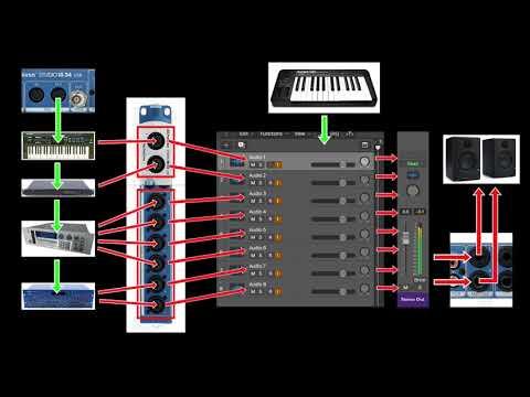 How to setup a computer DAW & external MIDI hardware studio
