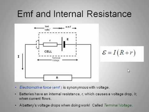 electromotive force and voltage relationship