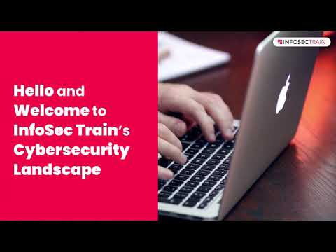 Cyber Security Training & Certification From Beginner to Advanced ...