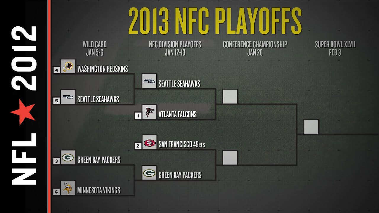NFC Playoff Schedule 2013: Seahawks-Falcons, Packers-49ers Set for Divisional Round thumbnail