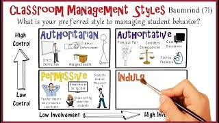 Classroom Management Styles: Whats Your Style?