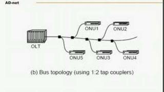 GEPON building blocks and topologies