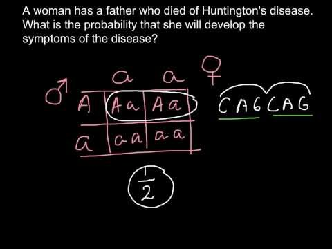 Video Huntington's disease probability problem