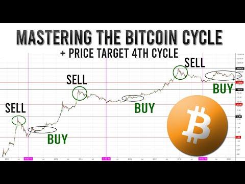 Bitcoin kasyba naudojant raspberry pi