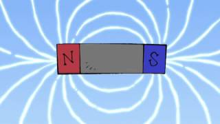 Gambar cover Science Please! : Magnets