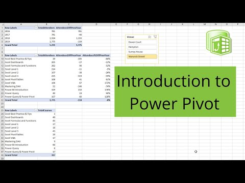 Excel Power Pivot Introduction - How to Use Power Pivot - YouTube