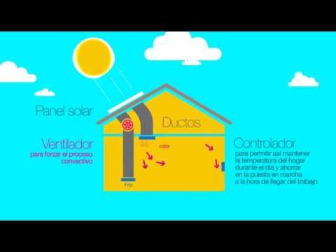 Calefactores Solares Aire