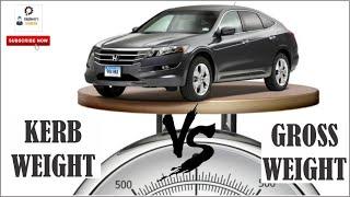 Kerb Weight vs Gross Weight & Gross Vehicle Weight Index.