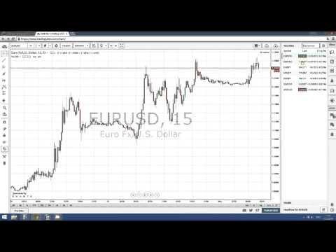 Брокерски обмен валют