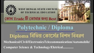 Polytechnic/Diploma Different Course/Trade Description. [Best trade for you]