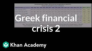 Greek Financial Crisis (part 2)