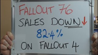 FALLOUT 76 Sales DOWN 82.4% compared to FALLOUT 4 !!