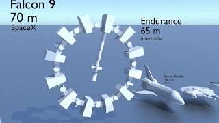 Spacecraft Size Comparison 2017