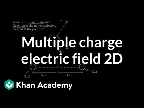 Net Electric Field From Multiple Charges In 2d Video Khan Academy