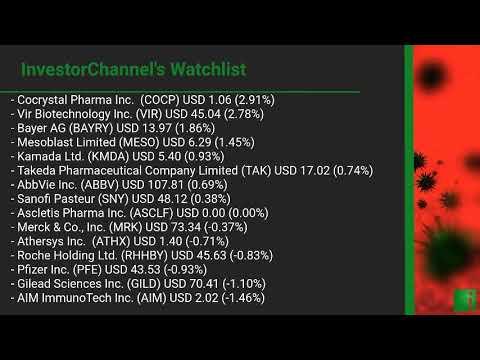 InvestorChannel's Covid-19 Watchlist Update for Monday, September, 27, 2021, 16:00 EST