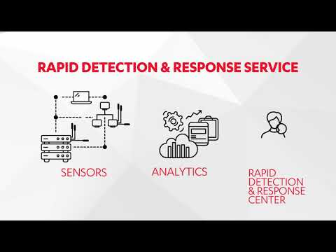 F-Secure Rapid Detection & Response Service | F-Secure