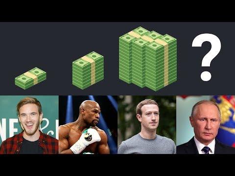 Люди самое большое богатство страны