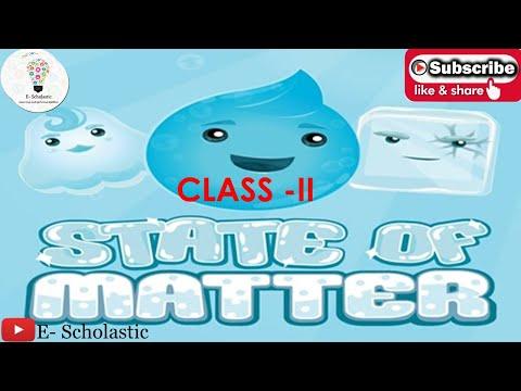 Class-2_EVS_States Of Matter