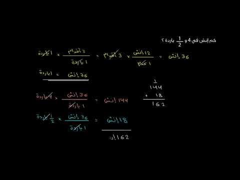 الصف الخامس الرياضيات  القياس والبيانات تحويل وحدات الطول