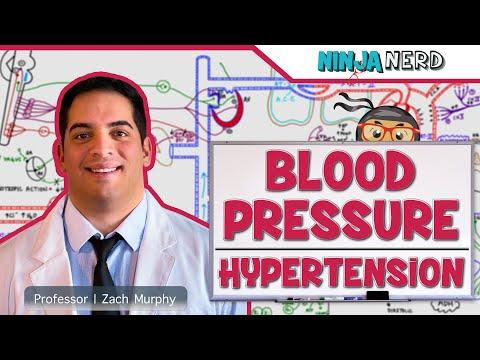 Volksheilmittel für Bluthochdruck