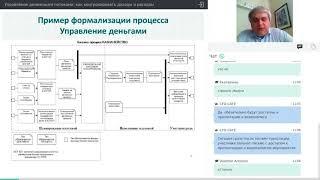 Вебинар Управление оборотным капиталом производственного предприятия