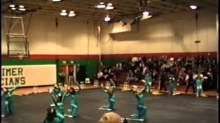 preview picture of video '1995 Herkimer Home Show'